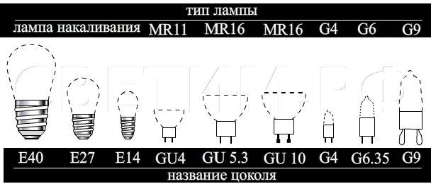 Обзор лампы h27 внешний вид цоколя